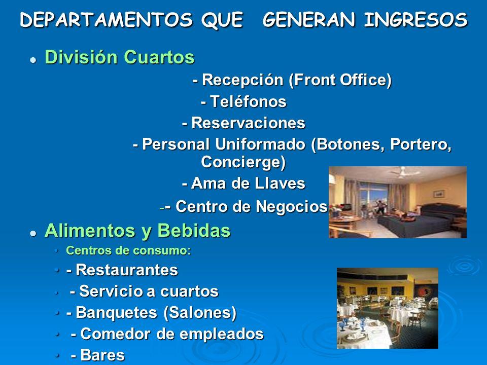 División Cuartos División Cuartos - Recepción (Front Office) - Recepción (Front Office) - Teléfonos - Reservaciones - Personal Uniformado (Botones, Po