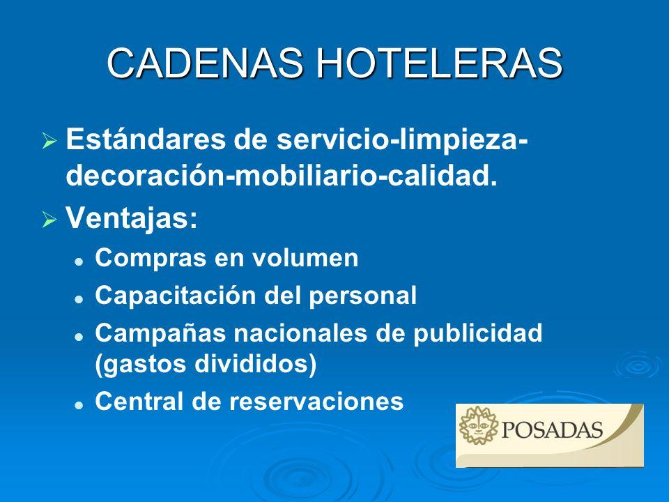 10 PRINCIPALES GRUPOS HOTELEROS 1CENDANT 6344 hoteles 2CHOICE 5132 hoteles 3 BEST WESTERN 4195 hoteles 4ACCOR 4065 hoteles 5INTERCONTINENTAL 3606 hoteles 6 HILTON CORPORATION 2747 hoteles 7 MARRIOTT INTERNATIONAL 2672 hoteles 8 CARLSON HOSPITALITY 922 hoteles 9 STARWOOD HOTELS 845 hoteles 10 GLOBAL HYATT 738 hoteles Fuente MKG Consulting