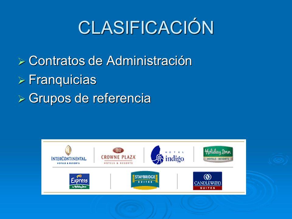 CLASIFICACIÓN Contratos de Administración Contratos de Administración Franquicias Franquicias Grupos de referencia Grupos de referencia