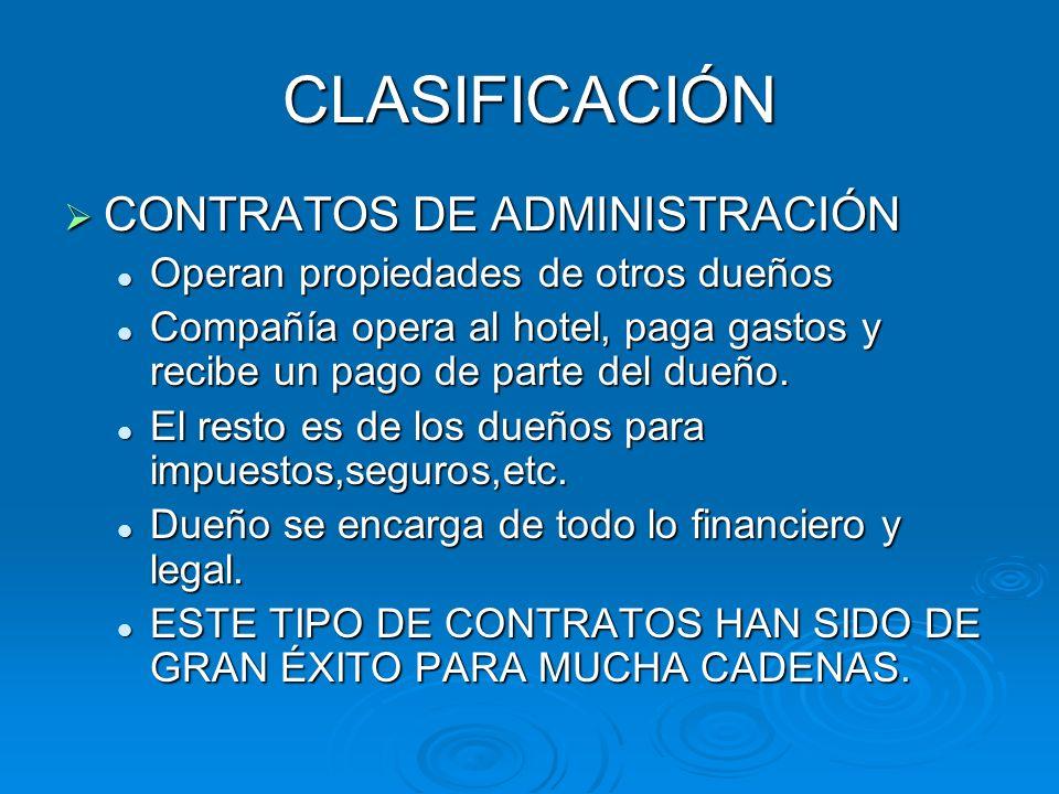 CLASIFICACIÓN CONTRATOS DE ADMINISTRACIÓN CONTRATOS DE ADMINISTRACIÓN Operan propiedades de otros dueños Operan propiedades de otros dueños Compañía o