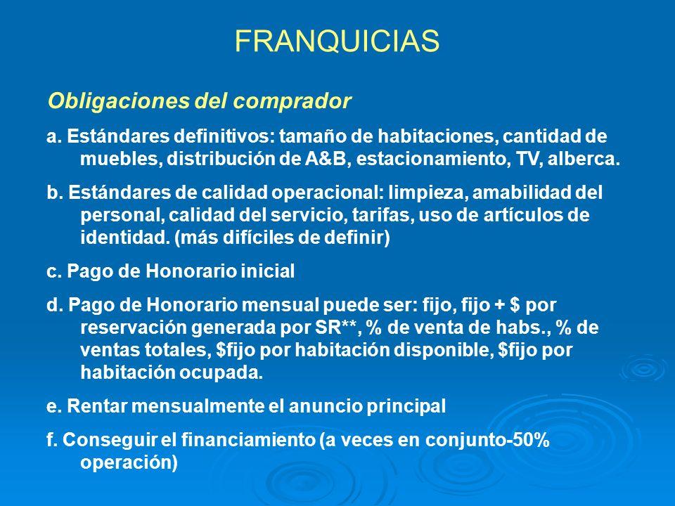 Obligaciones del vendedor a.Protección contra competencia – distancia entre franquicias b.