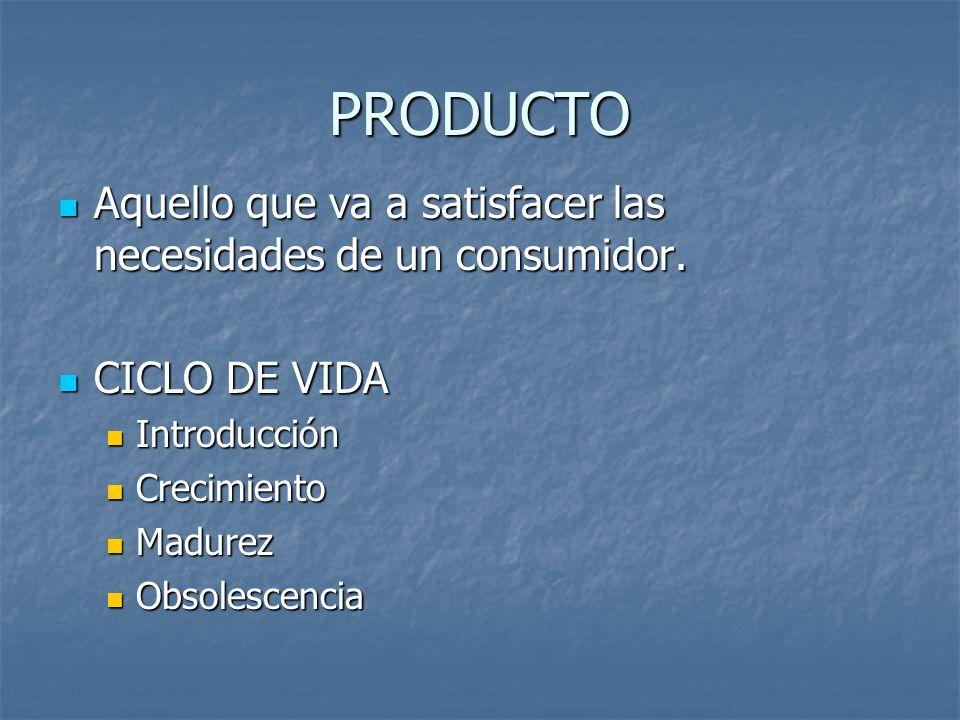 PRODUCTO Aquello que va a satisfacer las necesidades de un consumidor. Aquello que va a satisfacer las necesidades de un consumidor. CICLO DE VIDA CIC