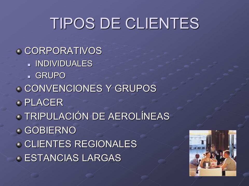 Empresa de carácter público que ofrece al viajero alojamiento, alimentos y bebidas, así como entretenimiento y que opera con fines de lucro Hotel TIPOS DE ALOJAMIENTO