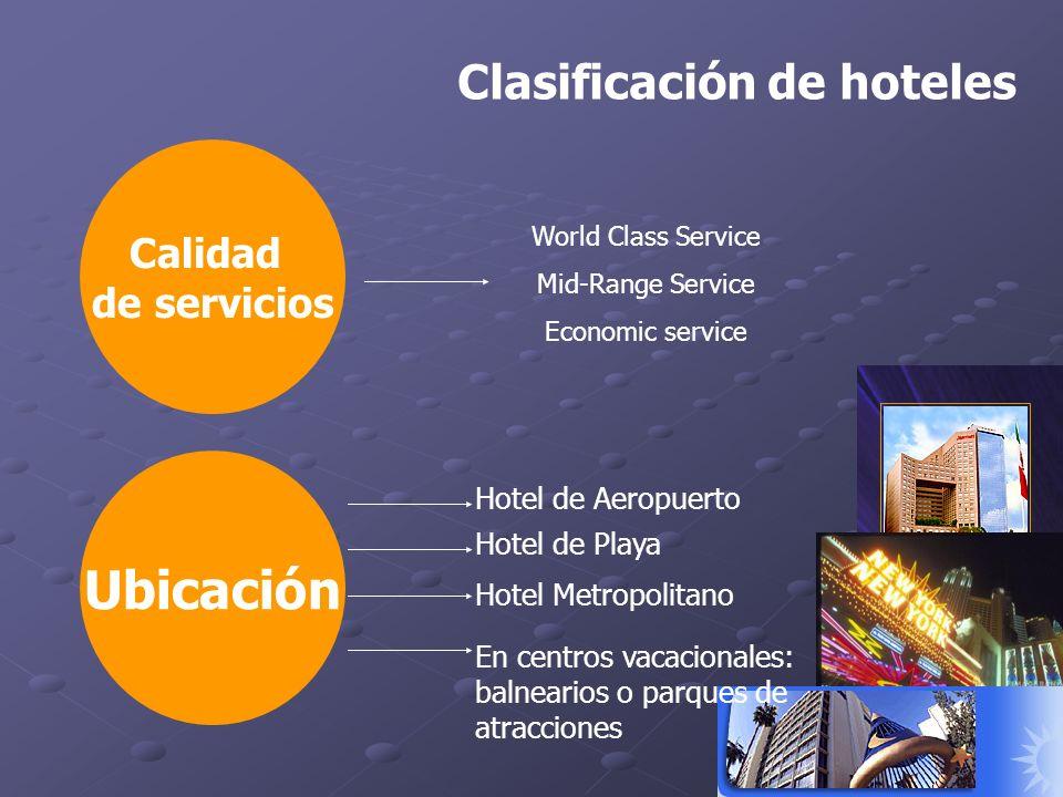 Calidad de servicios Hotel Metropolitano World Class Service Mid-Range Service Economic service Clasificación de hoteles Ubicación En centros vacacion