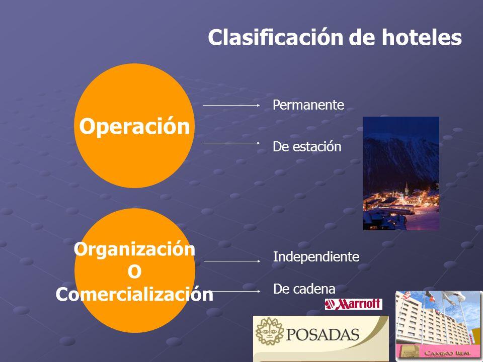 Operación Permanente Clasificación de hoteles Organización O Comercialización De estación Independiente De cadena