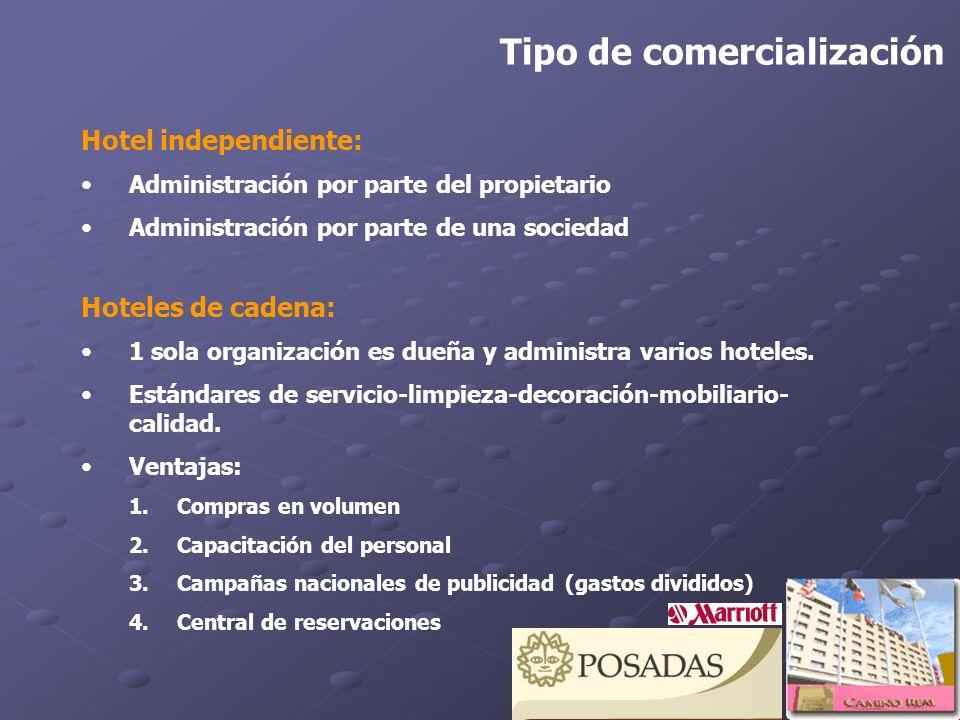 Tipo de comercialización Hotel independiente: Administración por parte del propietario Administración por parte de una sociedad Hoteles de cadena: 1 s