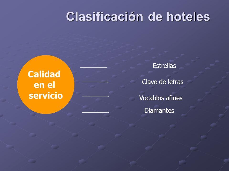 Clasificación de hoteles Calidad en el servicio Estrellas Diamantes Clave de letras Vocablos afines