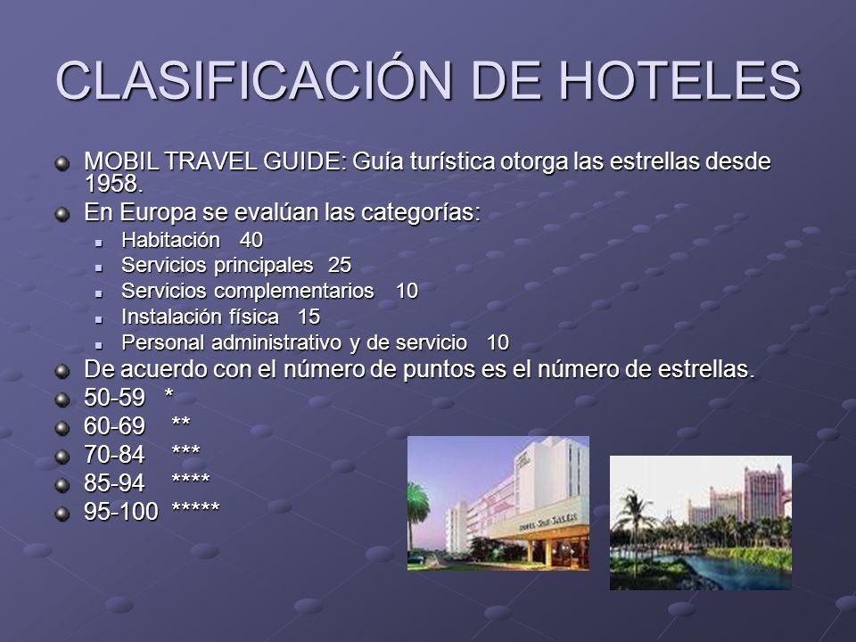CLASIFICACIÓN DE HOTELES MOBIL TRAVEL GUIDE: Guía turística otorga las estrellas desde 1958. En Europa se evalúan las categorías: Habitación 40 Habita