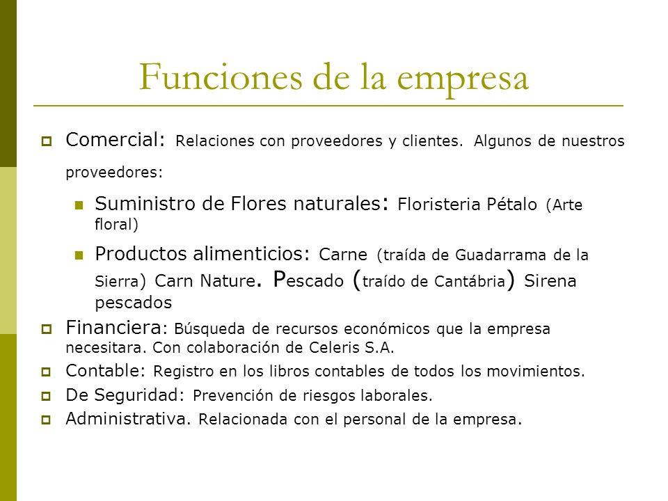 Funciones de la empresa Comercial: Relaciones con proveedores y clientes. Algunos de nuestros proveedores: Suministro de Flores naturales : Floristeri