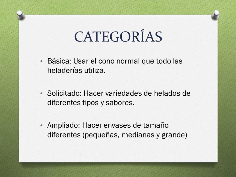 CATEGORÍAS Básica: Usar el cono normal que todo las heladerías utiliza. Solicitado: Hacer variedades de helados de diferentes tipos y sabores. Ampliad