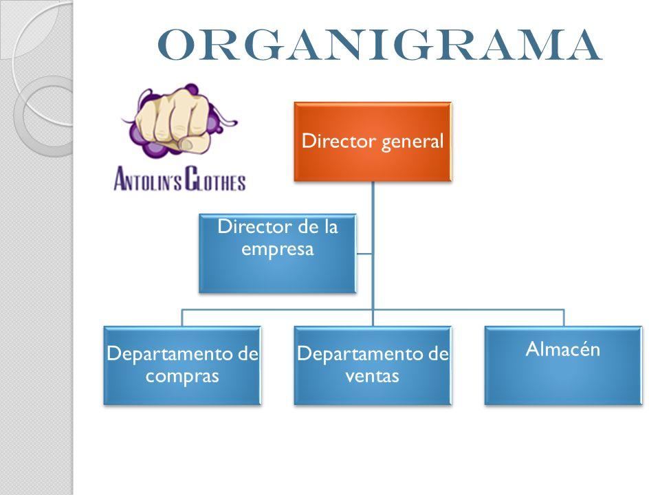 Director general Departamento de compras Departamento de ventas Almacén Director de la empresa ORGANIGRAMA