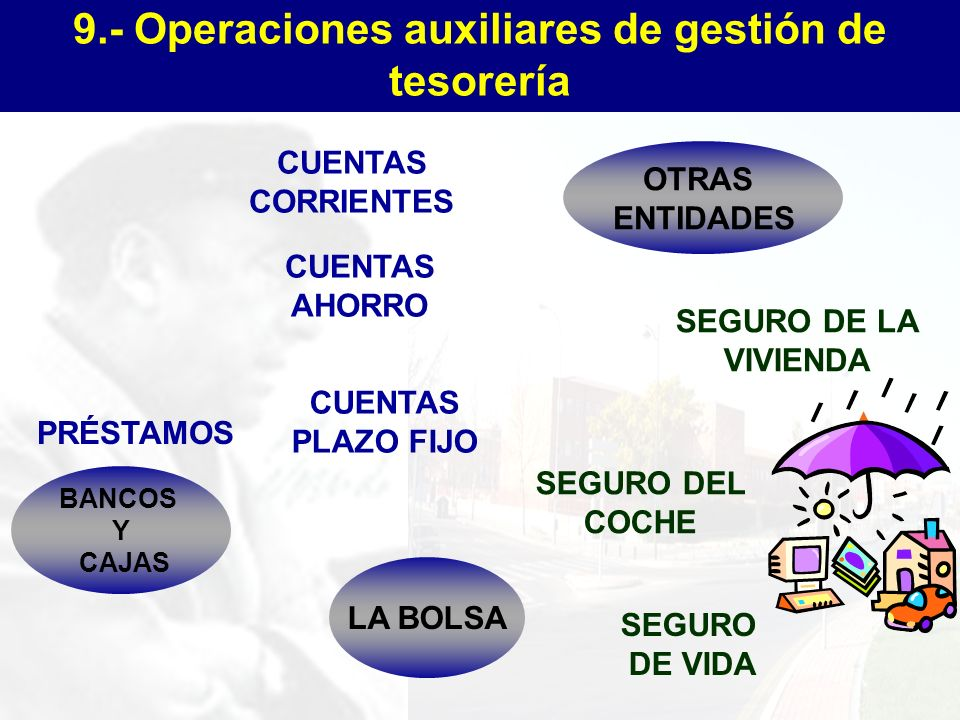 8.- Empresa en el aula CREACIÓN DE LA EMPRESA Trabajo en equipo Política comercial Organización de la Información Documentación administrativa Resoluc