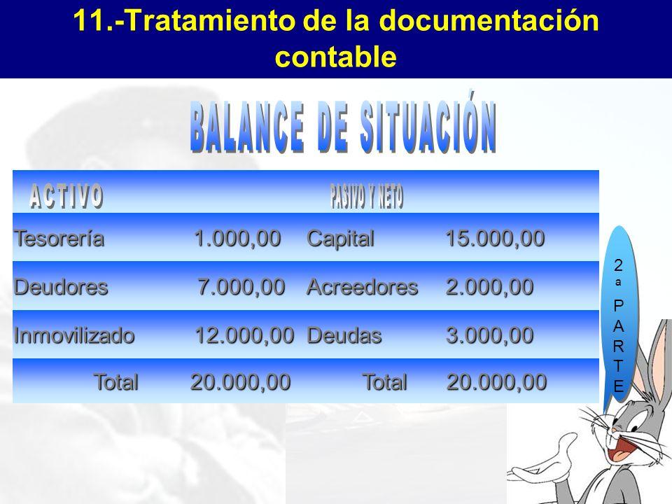 10.- Operaciones administrativas de recursos humanos Cobro del Salario TC1 y TC2 Contrato de Trabajo Entrevista Búsqueda de Empleo