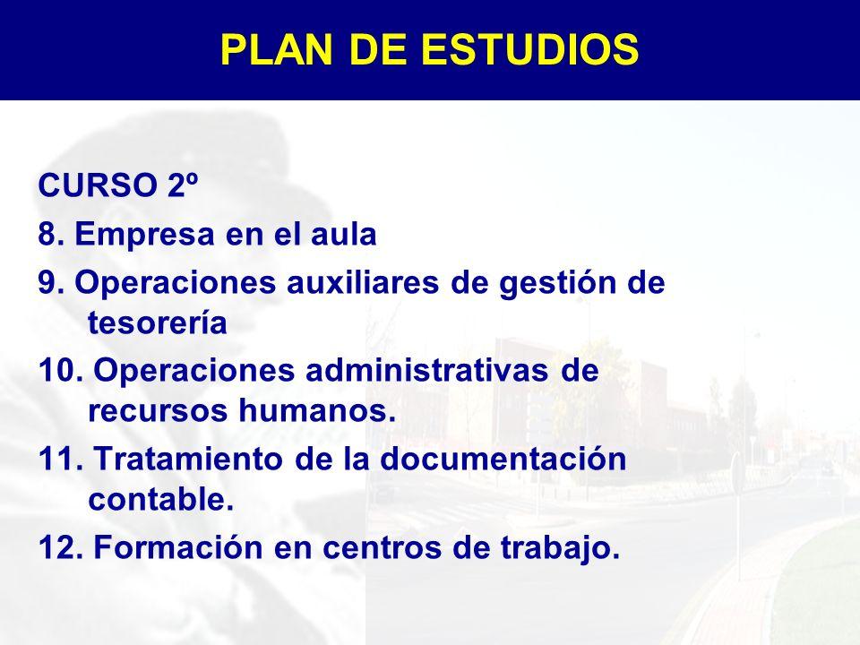PLAN DE ESTUDIOS CURSO 1º 1. Comunicación empresarial y atención al cliente 2. Empresa y Administración 3. Formación y orientación laboral. 4. Operaci