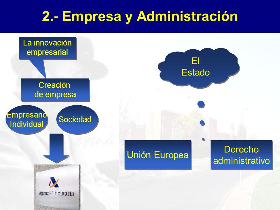 1.- Comunicación empresarial y atención al cliente Comunicación escrita Comunicación telefónica y atención al cliente Archivar, custodiar y controlar