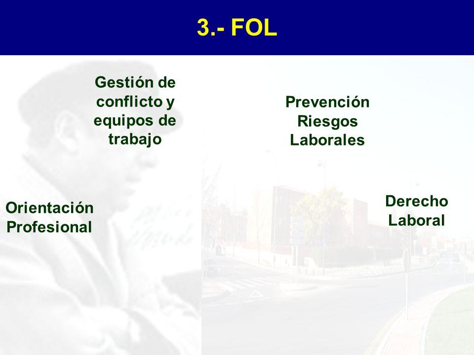 2.- Empresa y Administración La innovación empresarial Creación de empresa Creación de empresa Empresario Individual Empresario Individual Sociedad El