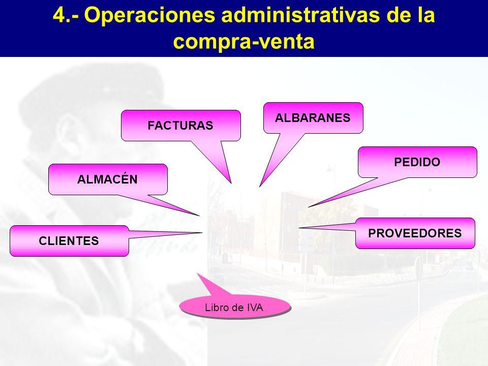 3.- FOL Derecho Laboral Orientación Profesional Prevención Riesgos Laborales Gestión de conflicto y equipos de trabajo