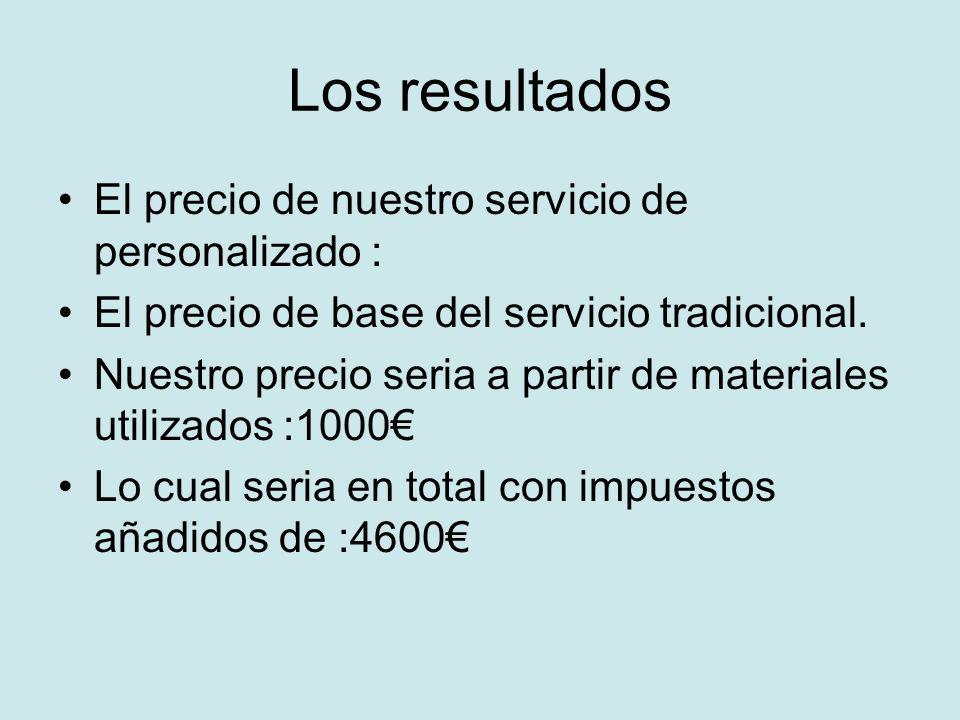 Los resultados El precio de nuestro servicio de personalizado : El precio de base del servicio tradicional.