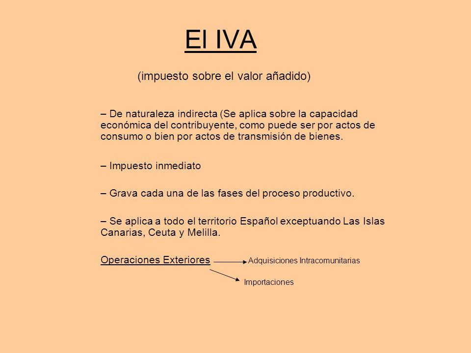 El IVA (impuesto sobre el valor añadido) – De naturaleza indirecta (Se aplica sobre la capacidad económica del contribuyente, como puede ser por actos