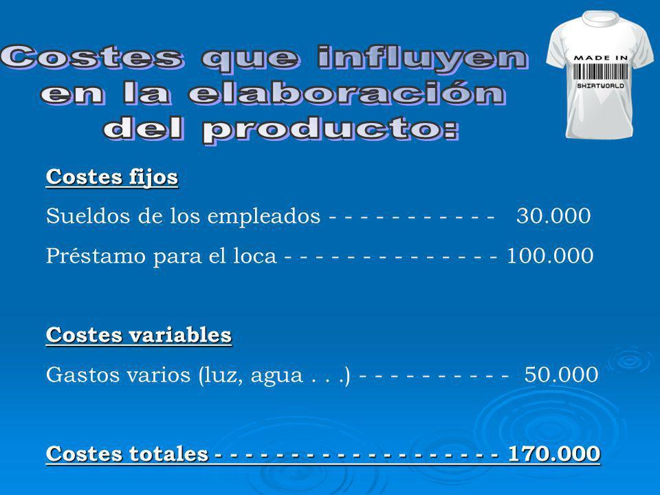 Costes fijos Sueldos de los empleados - - - - - - - - - - - 30.000 Préstamo para el loca - - - - - - - - - - - - - - 100.000 Costes variables Gastos varios (luz, agua...) - - - - - - - - - - 50.000 Costes totales - - - - - - - - - - - - - - - - - - - 170.000