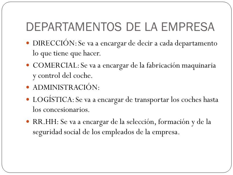DEPARTAMENTOS DE LA EMPRESA DIRECCIÓN: Se va a encargar de decir a cada departamento lo que tiene que hacer. COMERCIAL: Se va a encargar de la fabrica