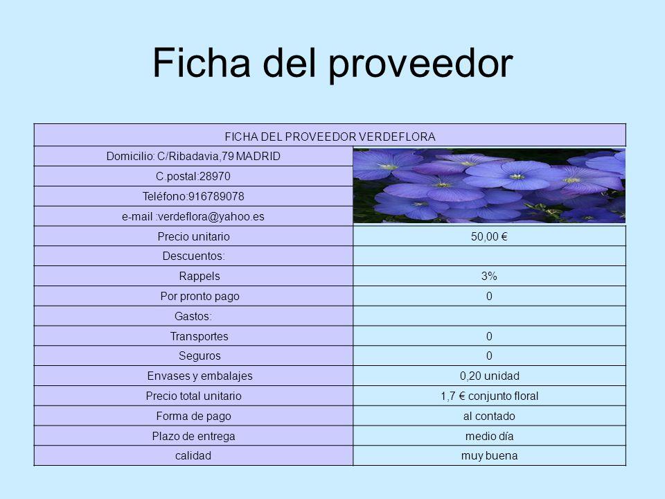 Ficha del proveedor FICHA DEL PROVEEDOR VERDEFLORA Domicilio: C/Ribadavia,79 MADRID C.postal:28970 Teléfono:916789078 e-mail :verdeflora@yahoo.es Prec