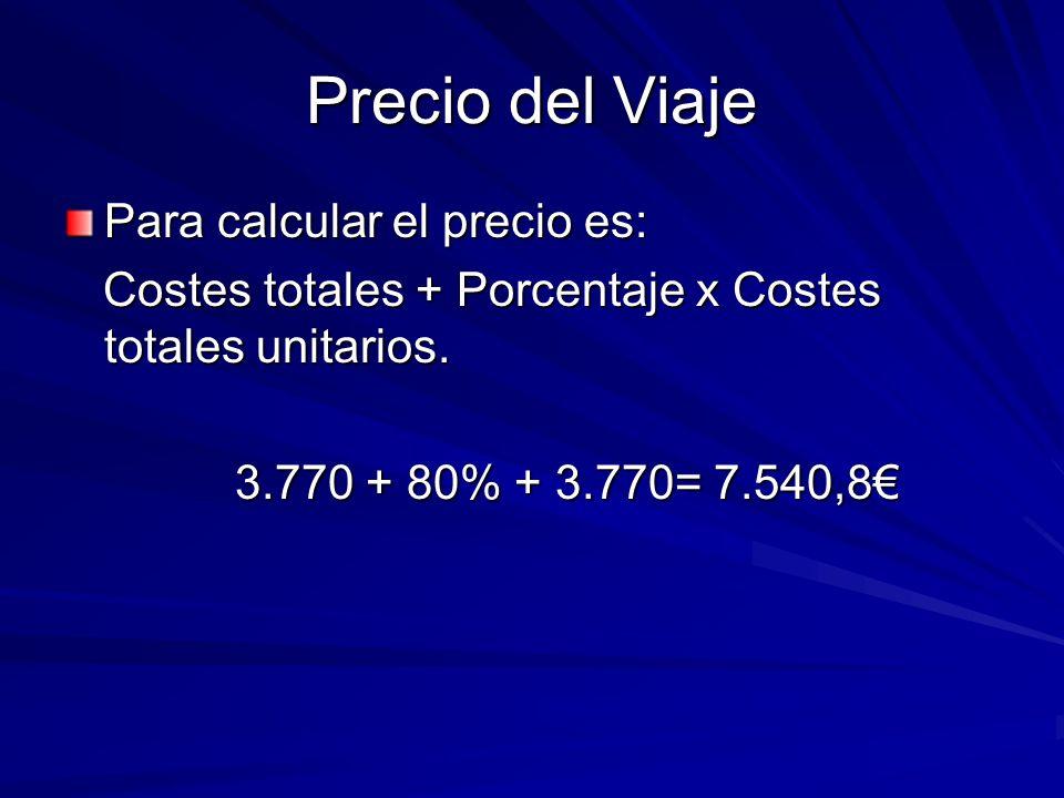 Precio del Viaje Para calcular el precio es: Costes totales + Porcentaje x Costes totales unitarios.
