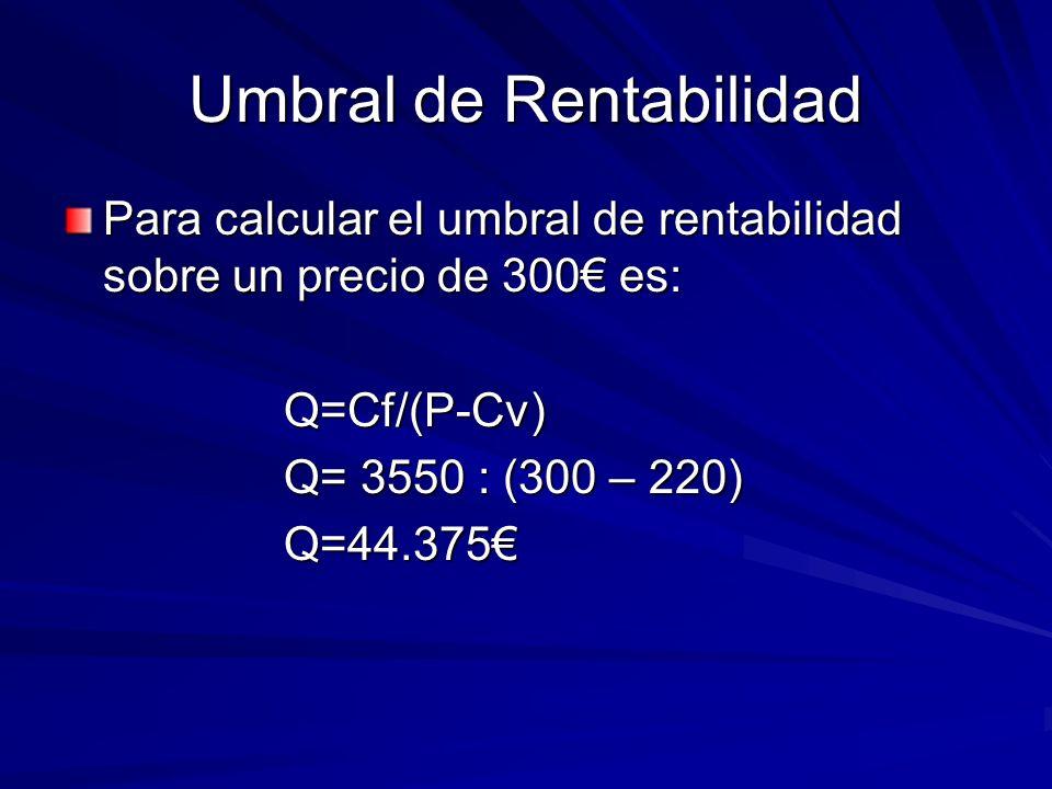 Umbral de Rentabilidad Para calcular el umbral de rentabilidad sobre un precio de 300 es: Q=Cf/(P-Cv) Q=Cf/(P-Cv) Q= 3550 : (300 – 220) Q= 3550 : (300 – 220) Q=44.375 Q=44.375