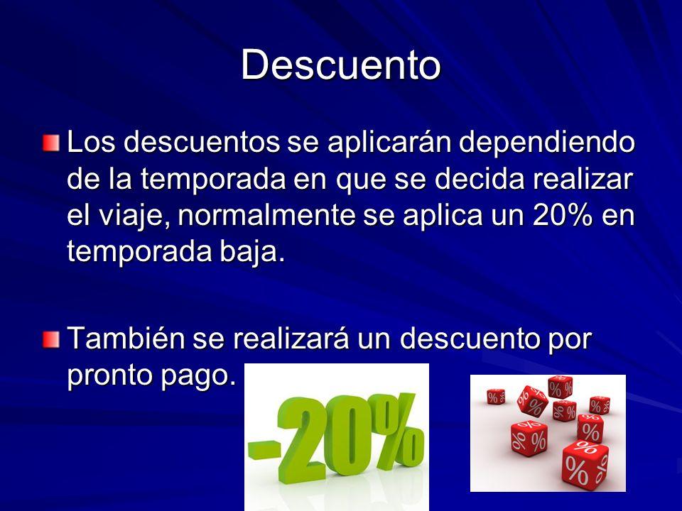 Rappel Si se vende un viaje por más de 200 se aplicará un descuento del 30%.