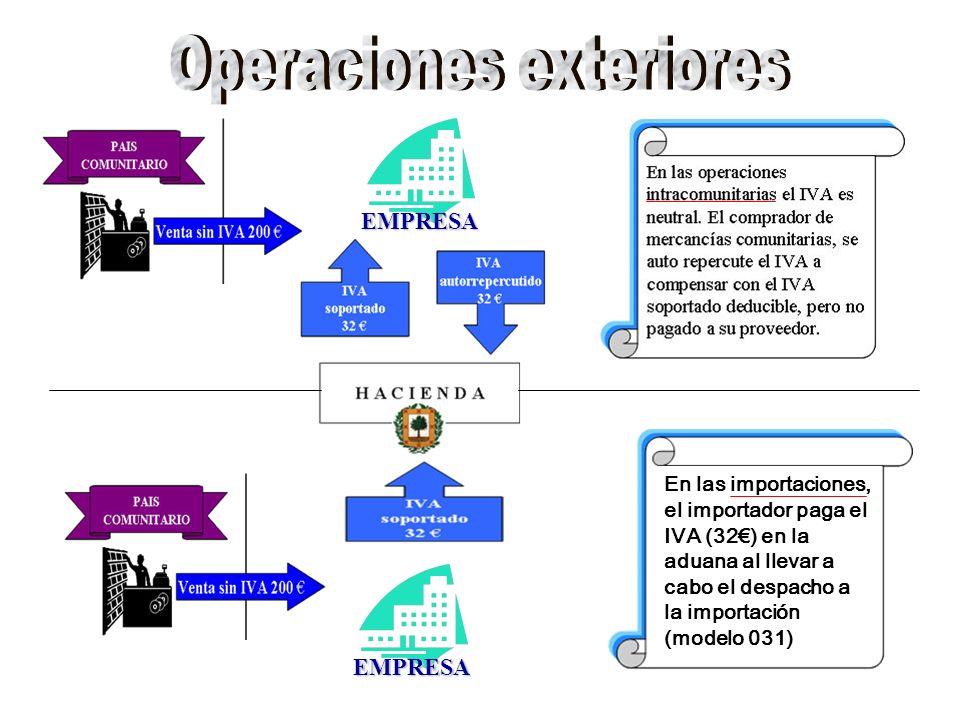 EMPRESA EMPRESA En las importaciones, el importador paga el IVA (32) en la aduana al llevar a cabo el despacho a la importación (modelo 031)