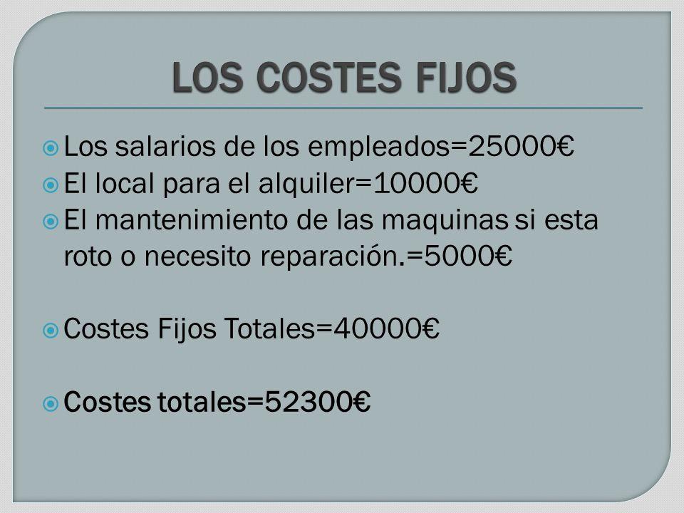 Los salarios de los empleados=25000 El local para el alquiler=10000 El mantenimiento de las maquinas si esta roto o necesito reparación.=5000 Costes Fijos Totales=40000 Costes totales=52300