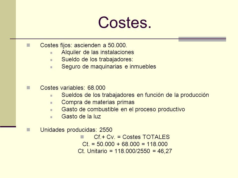 Costes. Costes fijos: ascienden a 50.000. Alquiler de las instalaciones Sueldo de los trabajadores: Seguro de maquinarias e inmuebles Costes variables