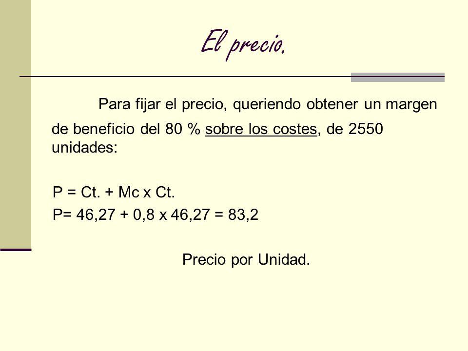El precio. Para fijar el precio, queriendo obtener un margen de beneficio del 80 % sobre los costes, de 2550 unidades: P = Ct. + Mc x Ct. P= 46,27 + 0
