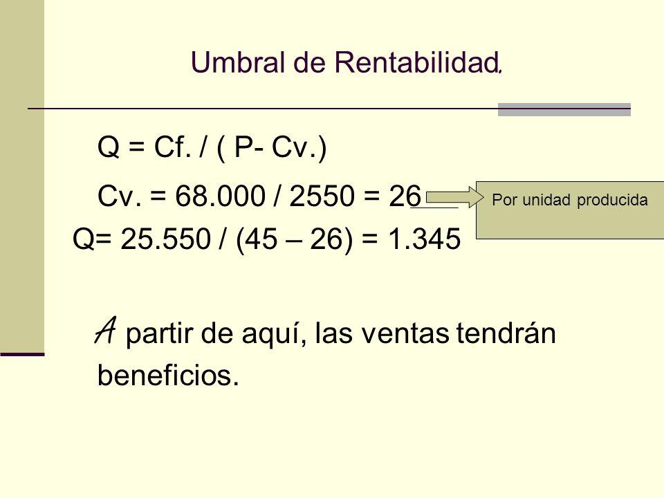 Umbral de Rentabilidad. Q = Cf. / ( P- Cv.) Cv. = 68.000 / 2550 = 26 Q= 25.550 / (45 – 26) = 1.345 A partir de aquí, las ventas tendrán beneficios. Po