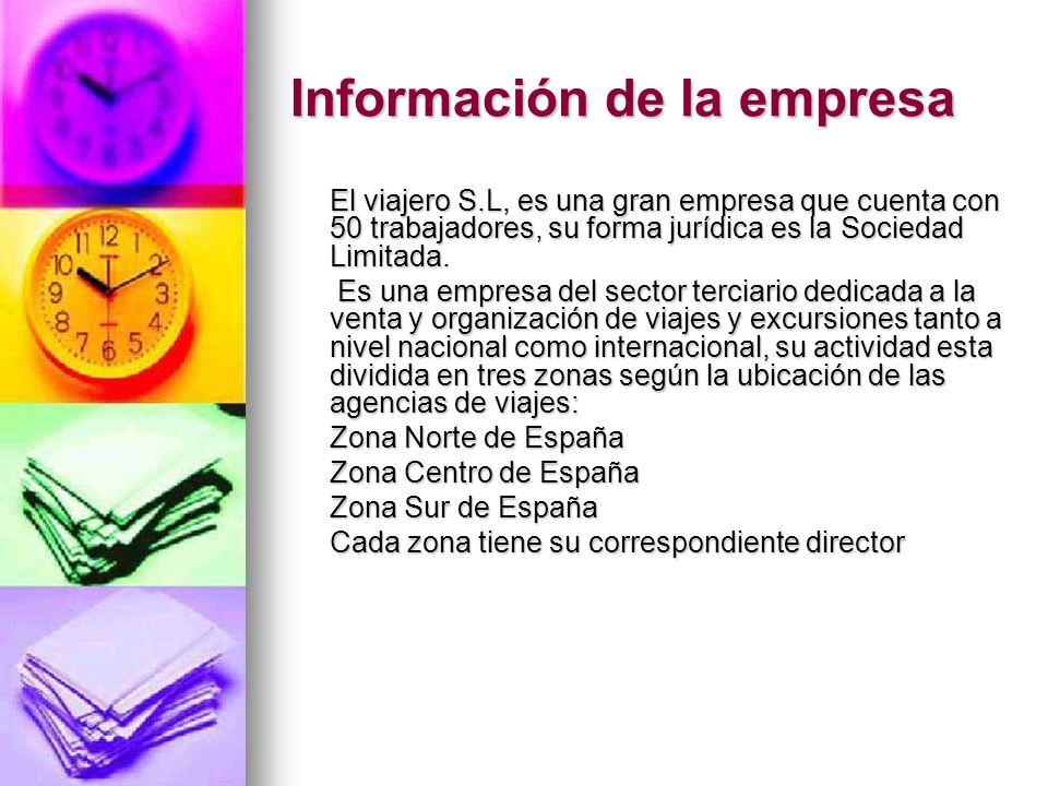 Información de la empresa El viajero S.L, es una gran empresa que cuenta con 50 trabajadores, su forma jurídica es la Sociedad Limitada. Es una empres
