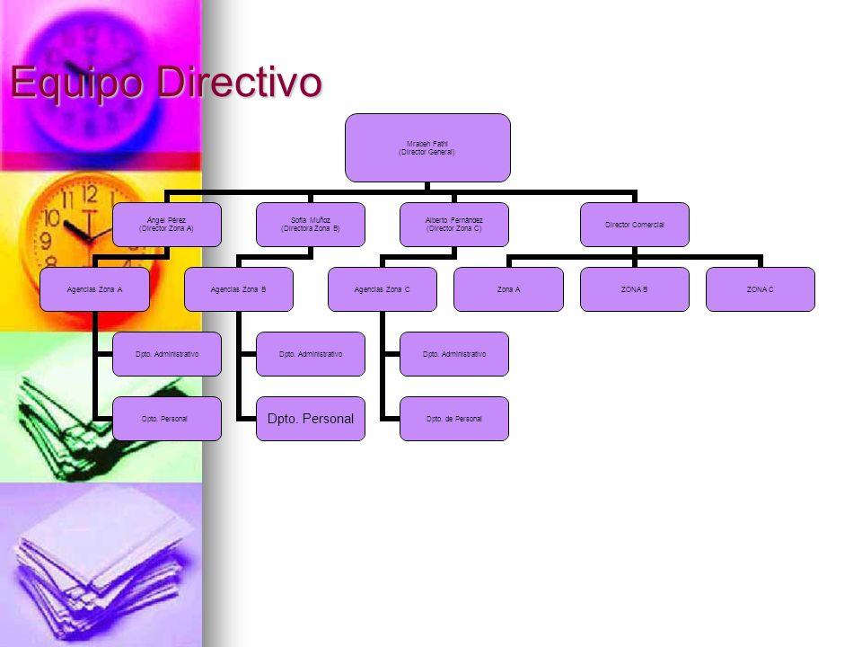Equipo Directivo Mrabeh Fathi (Director General) Ángel Pérez (Director Zona A) Agencias Zona A Dpto. Administrativo Dpto. Personal Sofía Muñoz (Direct