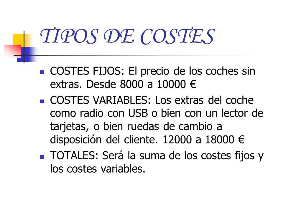 TIPOS DE COSTES COSTES FIJOS: El precio de los coches sin extras. Desde 8000 a 10000 COSTES VARIABLES: Los extras del coche como radio con USB o bien