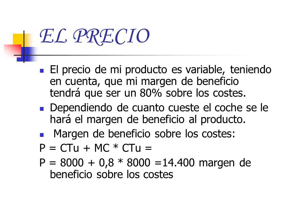 UMBRAL DE RENTABILIDAD Q = CF/ (P- CV) Q = 8000 / (8000 - 12000) = 8000 / 4000 =2000 Consideramos umbral de rentabilidad al nº de unidades que necesitamos vender para comenzar a obtener beneficios