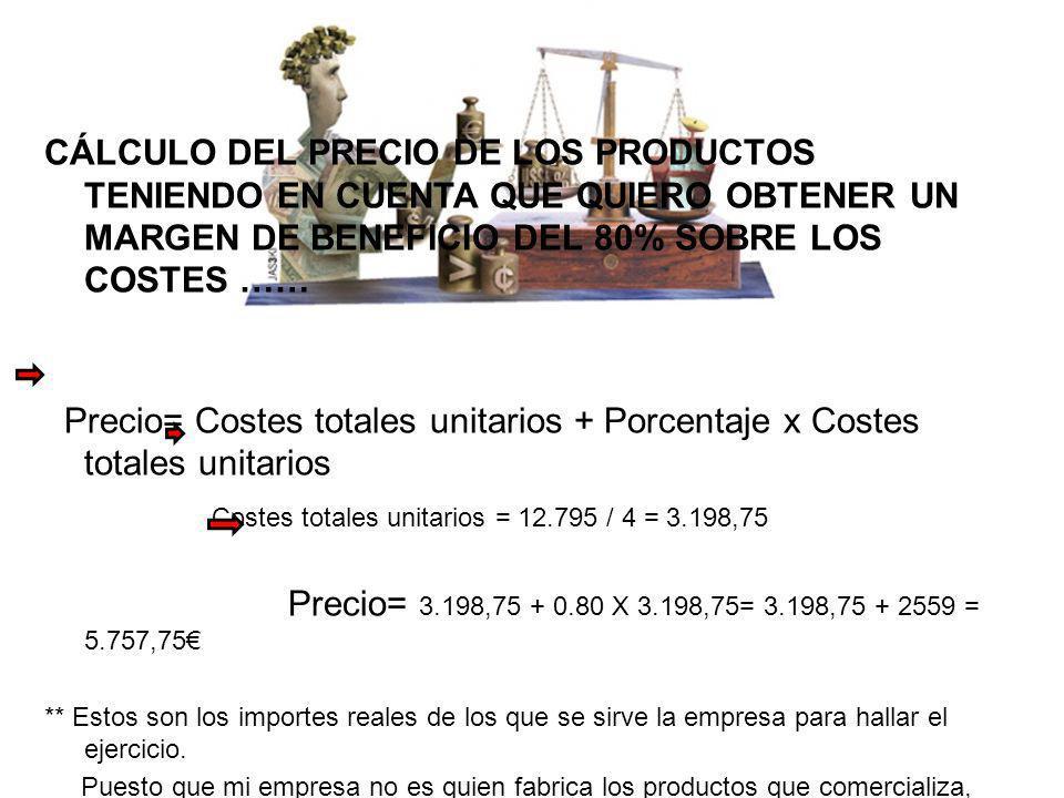 CÁLCULO DEL PRECIO DE LOS PRODUCTOS TENIENDO EN CUENTA QUE QUIERO OBTENER UN MARGEN DE BENEFICIO DEL 80% SOBRE LOS COSTES …… Precio= Costes totales un