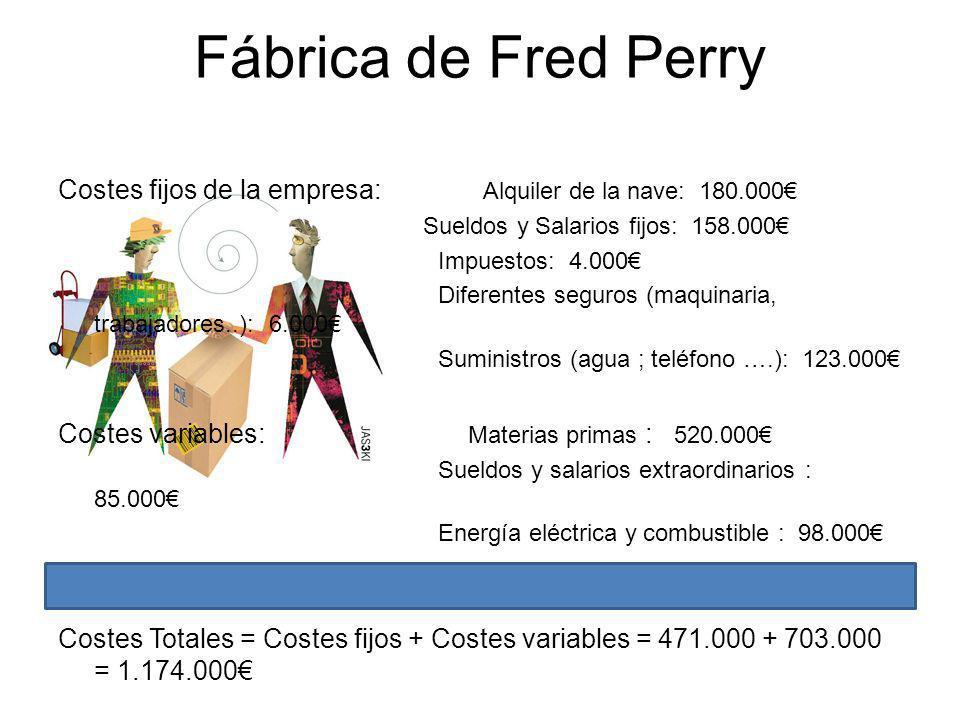 Fábrica de Fred Perry Costes fijos de la empresa: Alquiler de la nave: 180.000 Sueldos y Salarios fijos: 158.000 Impuestos: 4.000 Diferentes seguros (