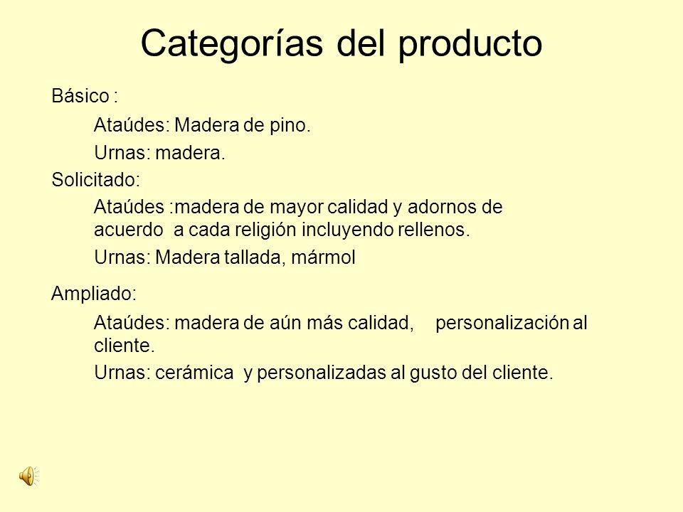 Categorías del producto Básico : Ataúdes: Madera de pino. Urnas: madera. Solicitado: Ataúdes :madera de mayor calidad y adornos de acuerdo a cada reli
