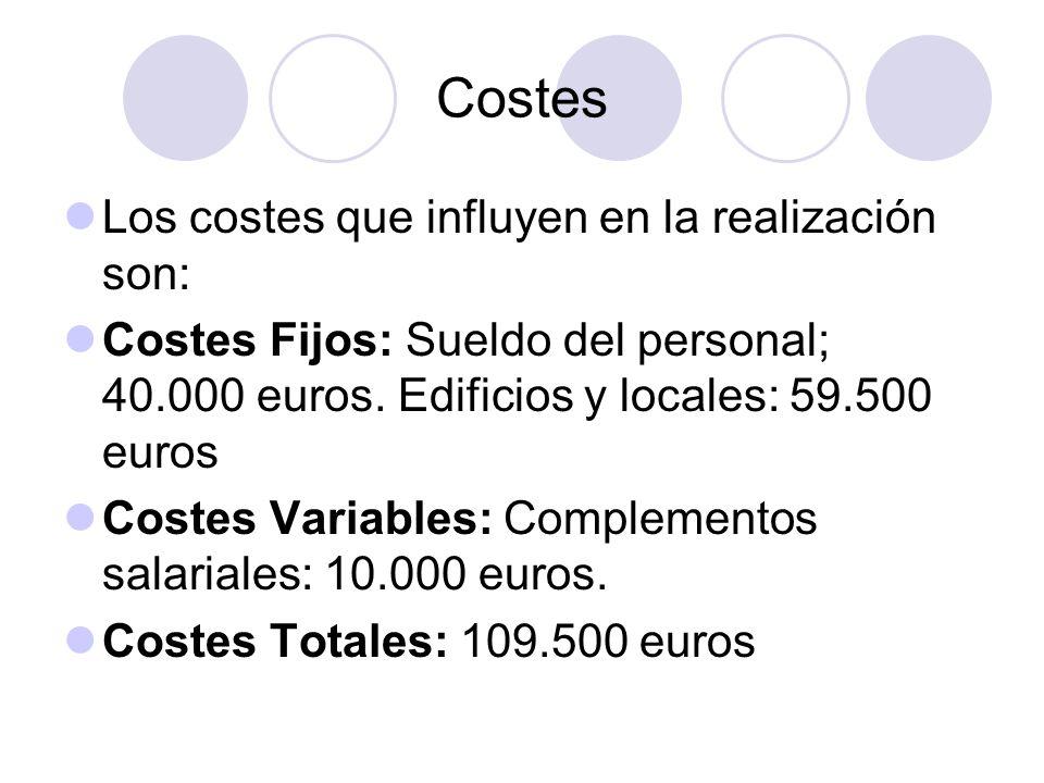 Costes Los costes que influyen en la realización son: Costes Fijos: Sueldo del personal; 40.000 euros. Edificios y locales: 59.500 euros Costes Variab
