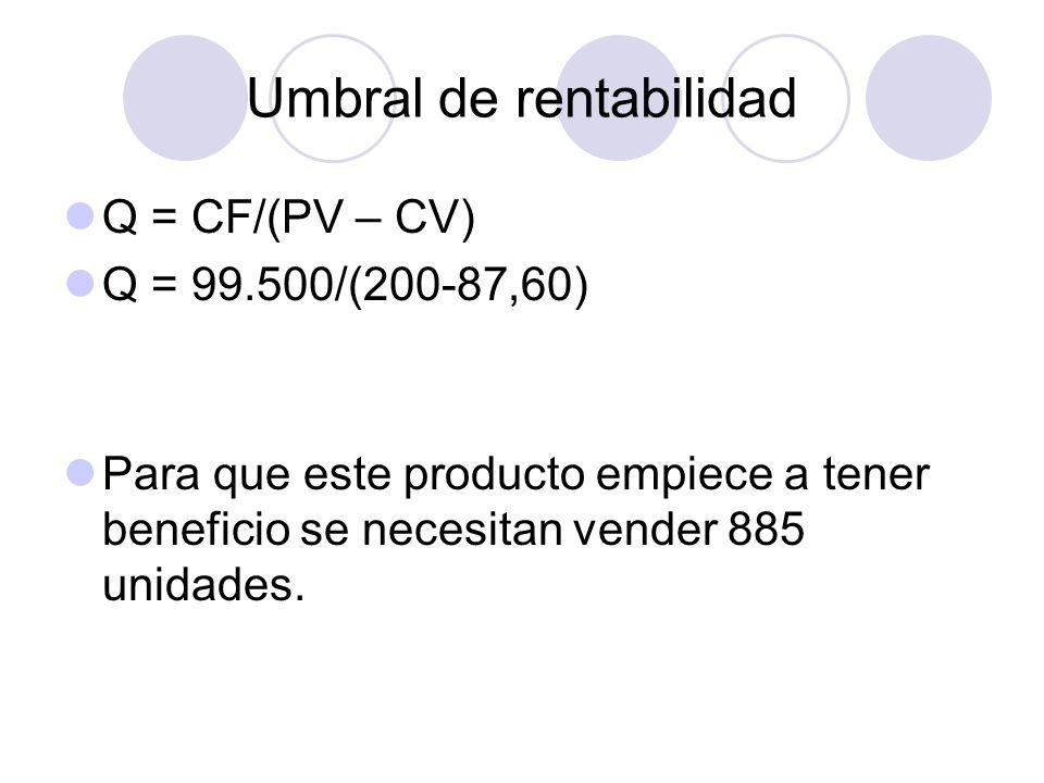 Umbral de rentabilidad Q = CF/(PV – CV) Q = 99.500/(200-87,60) Para que este producto empiece a tener beneficio se necesitan vender 885 unidades.