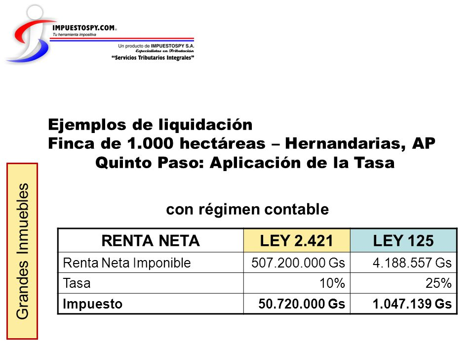 Ejemplos de liquidación Finca de 1.000 hectáreas – Hernandarias, AP Quinto Paso: Aplicación de la Tasa Grandes Inmuebles RENTA NETALEY 2.421LEY 125 Re