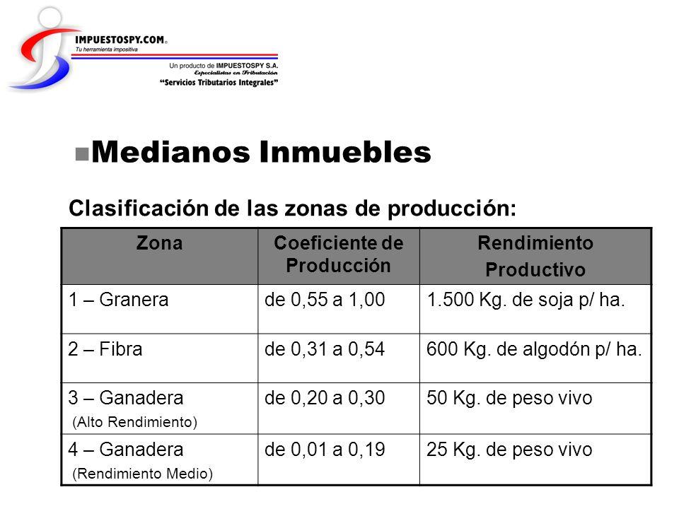 Medianos Inmuebles Clasificación de las zonas de producción: ZonaCoeficiente de Producción Rendimiento Productivo 1 – Granerade 0,55 a 1,001.500 Kg. d