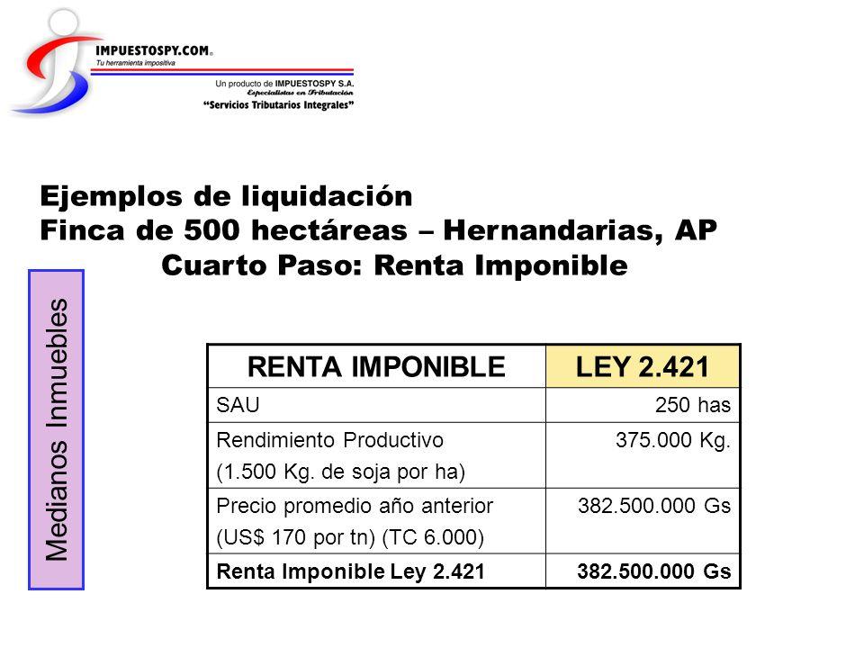 Ejemplos de liquidación Finca de 500 hectáreas – Hernandarias, AP Cuarto Paso: Renta Imponible RENTA IMPONIBLELEY 2.421 SAU250 has Rendimiento Product
