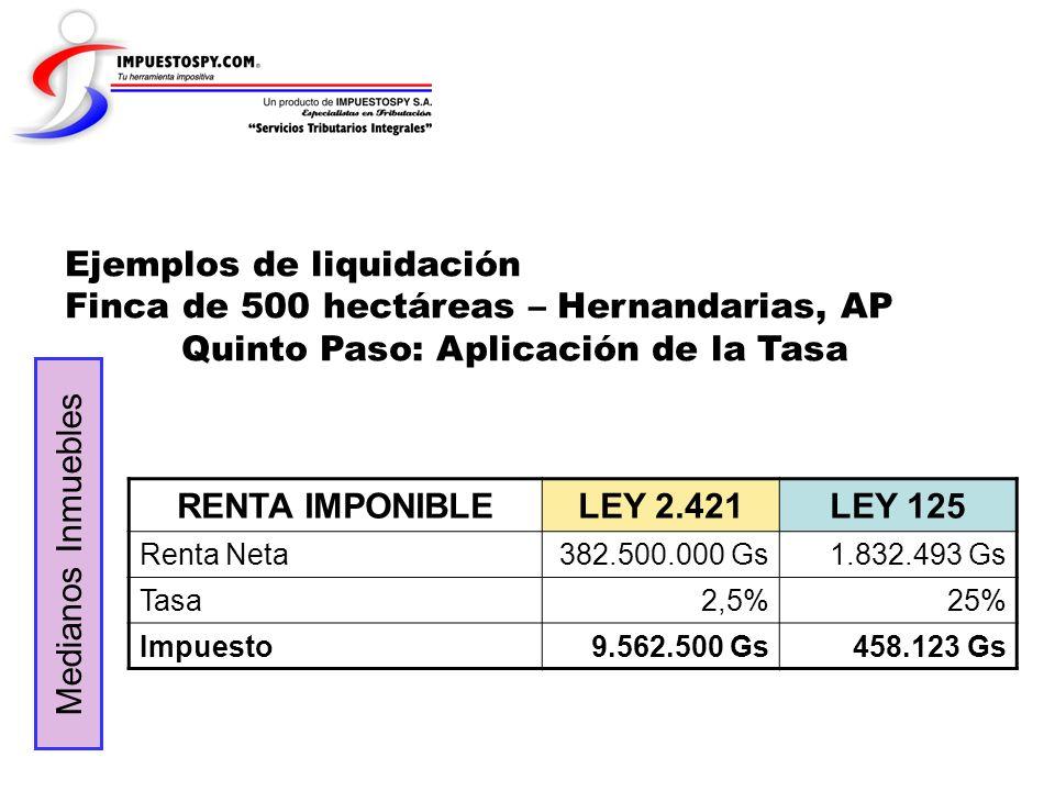 Ejemplos de liquidación Finca de 500 hectáreas – Hernandarias, AP Quinto Paso: Aplicación de la Tasa RENTA IMPONIBLELEY 2.421LEY 125 Renta Neta382.500