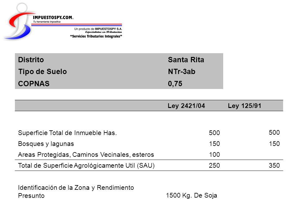 Distrito Santa Rita Tipo de Suelo NTr-3ab COPNAS 0,75 Ley 2421/04 Ley 125/91 Superficie Total de Inmueble Has. 500 500 Bosques y lagunas 150 Areas Pro