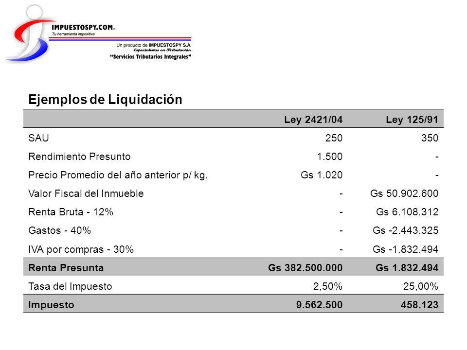 Ejemplos de Liquidación Ley 2421/04Ley 125/91 SAU 250 350 Rendimiento Presunto 1.500 - Precio Promedio del año anterior p/ kg. Gs 1.020 - Valor Fiscal