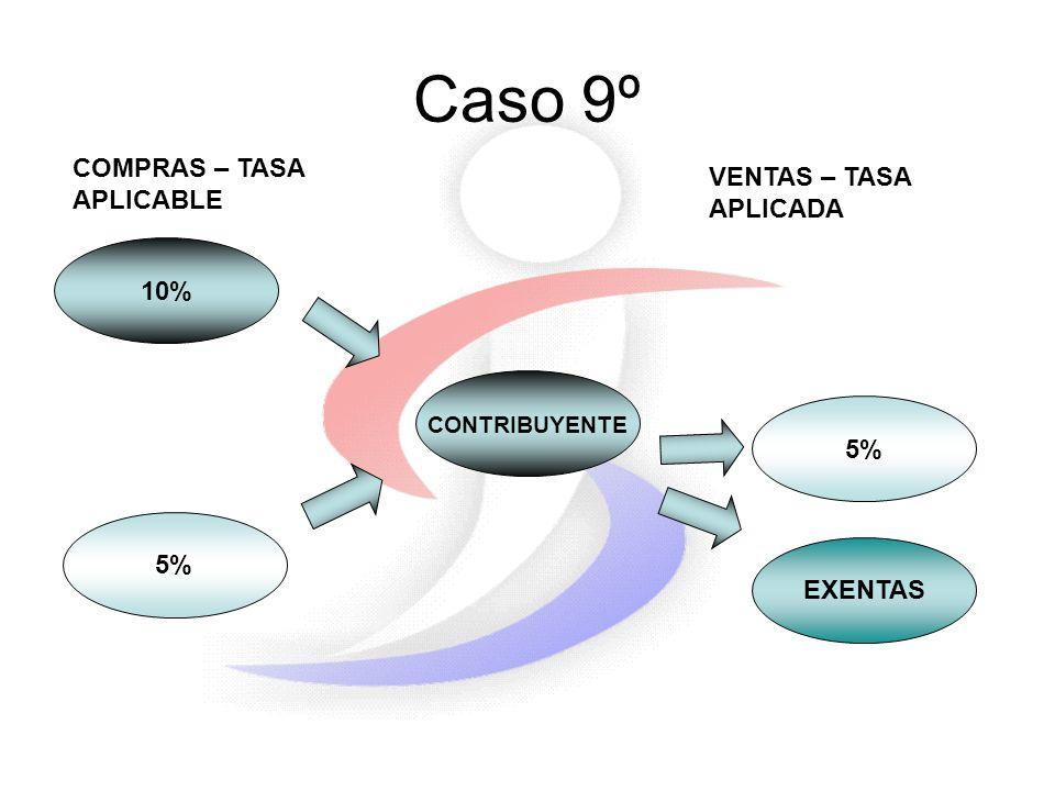 Caso 9º 10% 5% CONTRIBUYENTE 5% COMPRAS – TASA APLICABLE VENTAS – TASA APLICADA EXENTAS